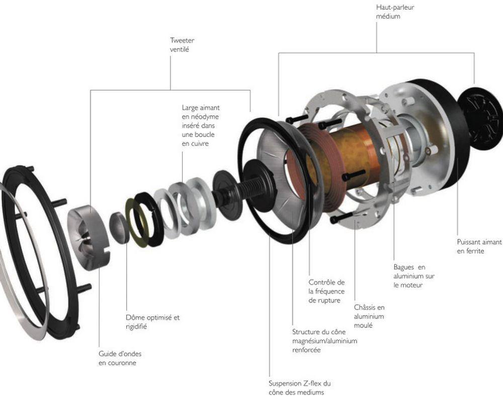 KEF R200C : vue éclatée d'un haut-parleur