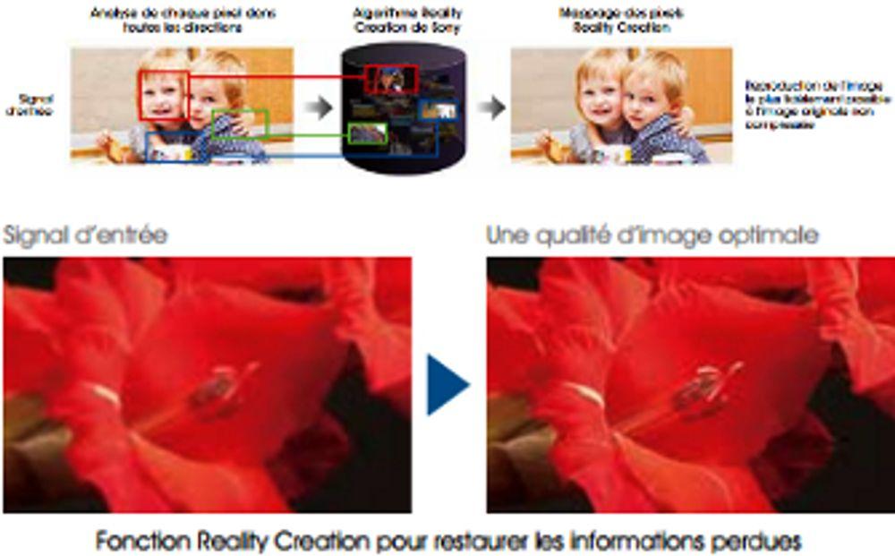 Le Sony VPL-HW65 est équipé du procédé Reality Creation 2