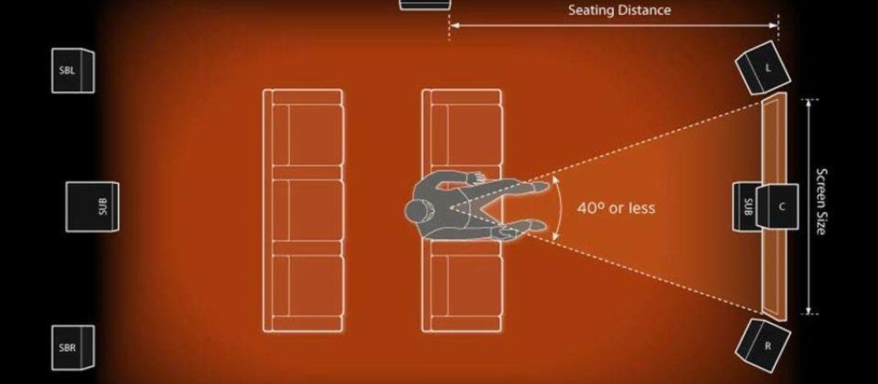 Comment puis-je brancher une antenne à un projecteur rencontres des assemblages de meubles